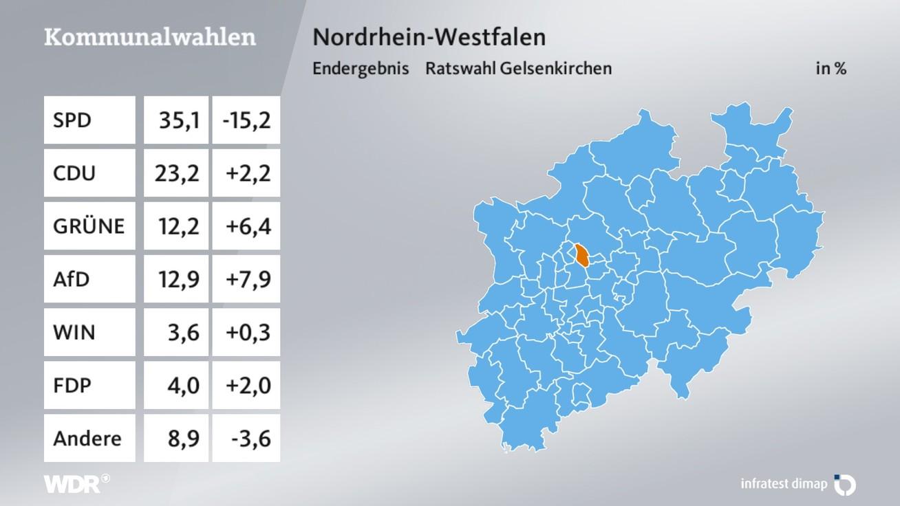 Wdr Gelsenkirchen